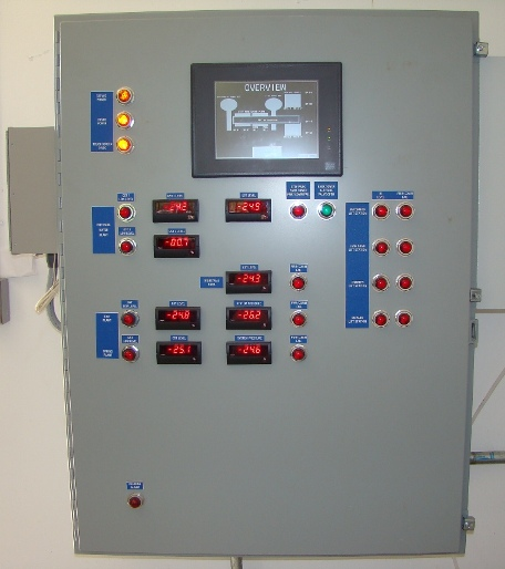 Wastewater Control Panels